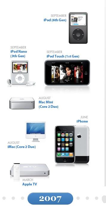 [وینه: apple-07.jpg]