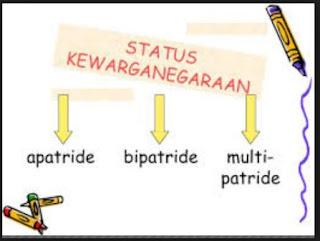 Pengertian Apatride dan Bipatride