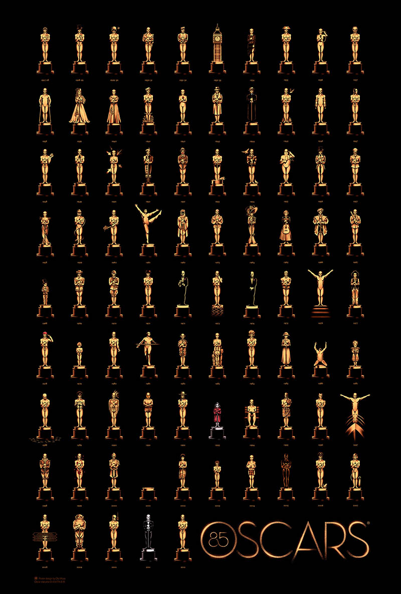 85 Years of Oscar Poster By Olly Moss