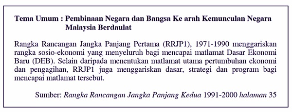 Tema umum sejarah kertas 3 SPM 2018