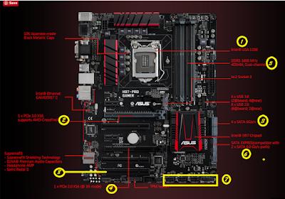 Papan Mainboard Komputer