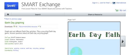 Top Earth Day Interactive Smartboard Activities