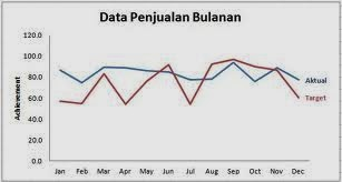 melihat data fundamental