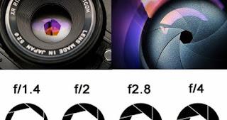 Mendalami Aperture Saat Memphoto dan Apa Efeknya Dalam Photo Anda