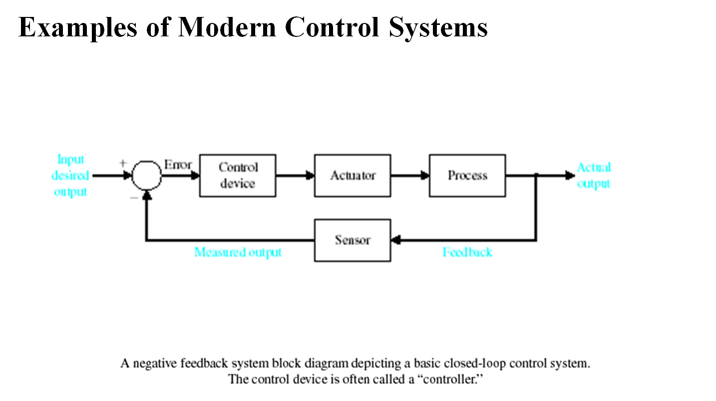 small resolution of jm 507 control system block diagram negative feedback control system