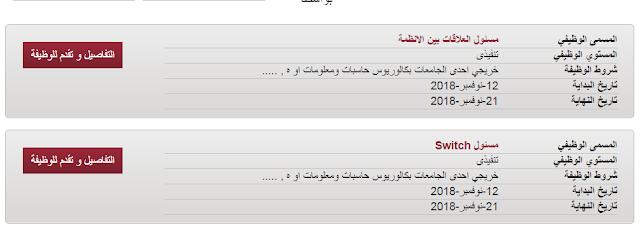 تفاصيل اعلانات وظائف بنك مصر للمؤهلات العليا ومواعيد التقديم 21-11-2018