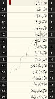برنامج القرآن اختيار الجزء Quran choose part