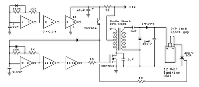 The CDI ignition circuit produces a spark from an ignition coil by discharging a capacitor across the primary of the coil. A 2uF capacitor is charged to about 340 volts and the discharge is controlled by an SCR.