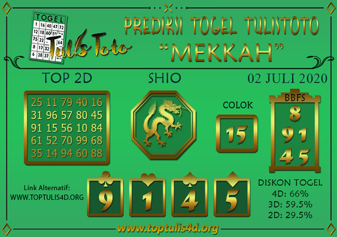 Prediksi Togel MEKKAH TULISTOTO 02 JULI 2020