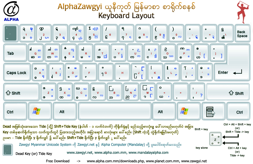 how to download myanmar font