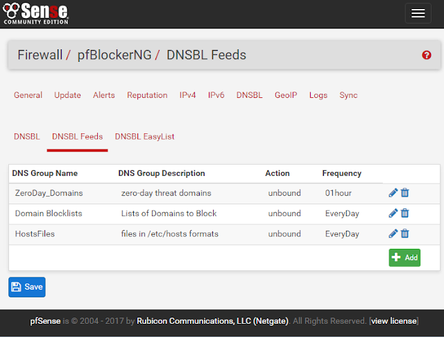 Supratim Sanyal's Blog: pfBlockerNG DNSBL Feeds DNS Groups