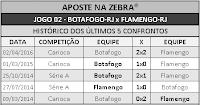 LOTECA 710 - HISTÓRICO JOGO 02