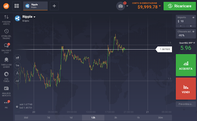 Interfaccia della piattaforma IQ Option per fare trading su criptovalute