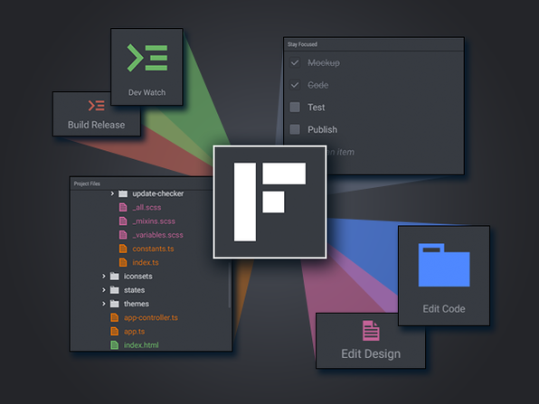 Freeter Pro Discount Coupon 65% Off - Organize Your Workflow
