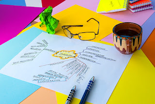 Examination Special: Revise with Mind Maps