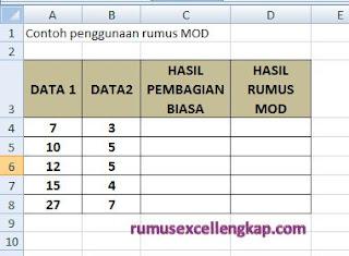 contoh data rumus excel MOD