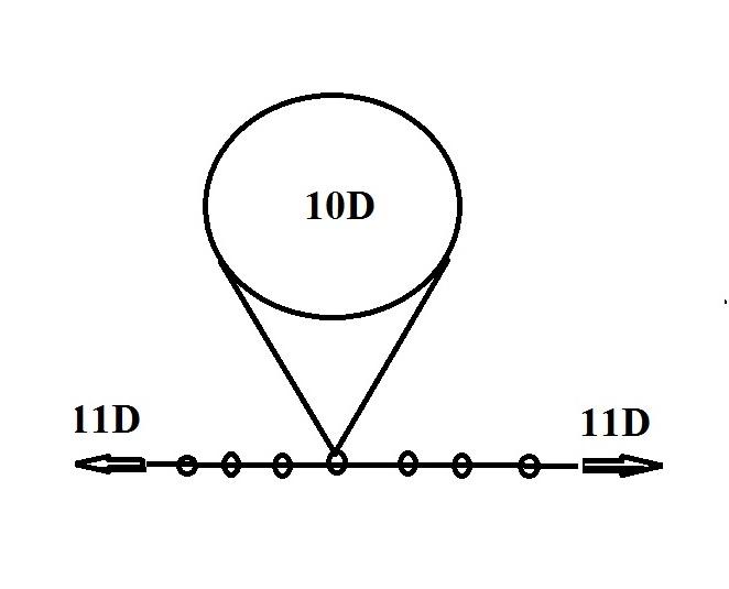 GM Jackson Physics and Mathematics: How to Derive M-Theory
