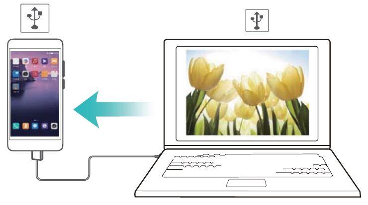 Usare Huawei come router con cavo USB