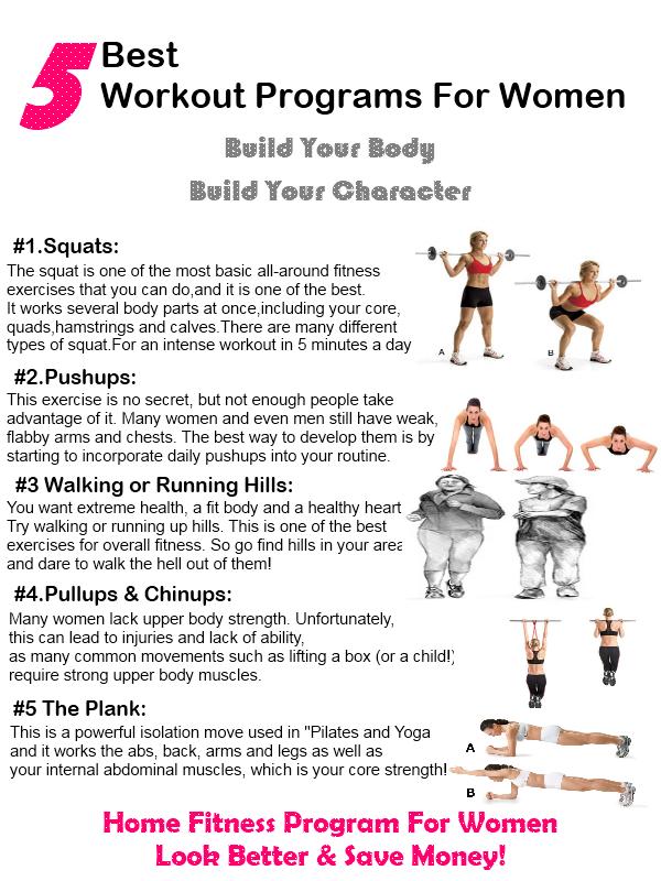 Workout Programs: Workout Programs Reddit
