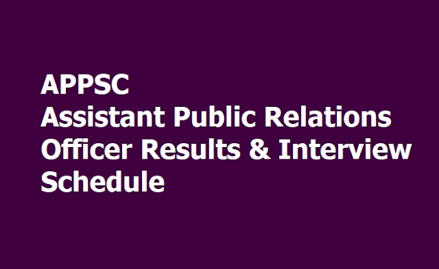 APPSC Assistant Public Relations Officer Results and Interview Schedule 2019