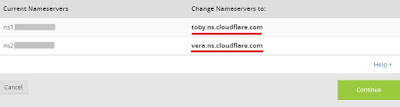 Name Server CloudFlare