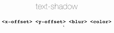 Value Text Shadow pada css3