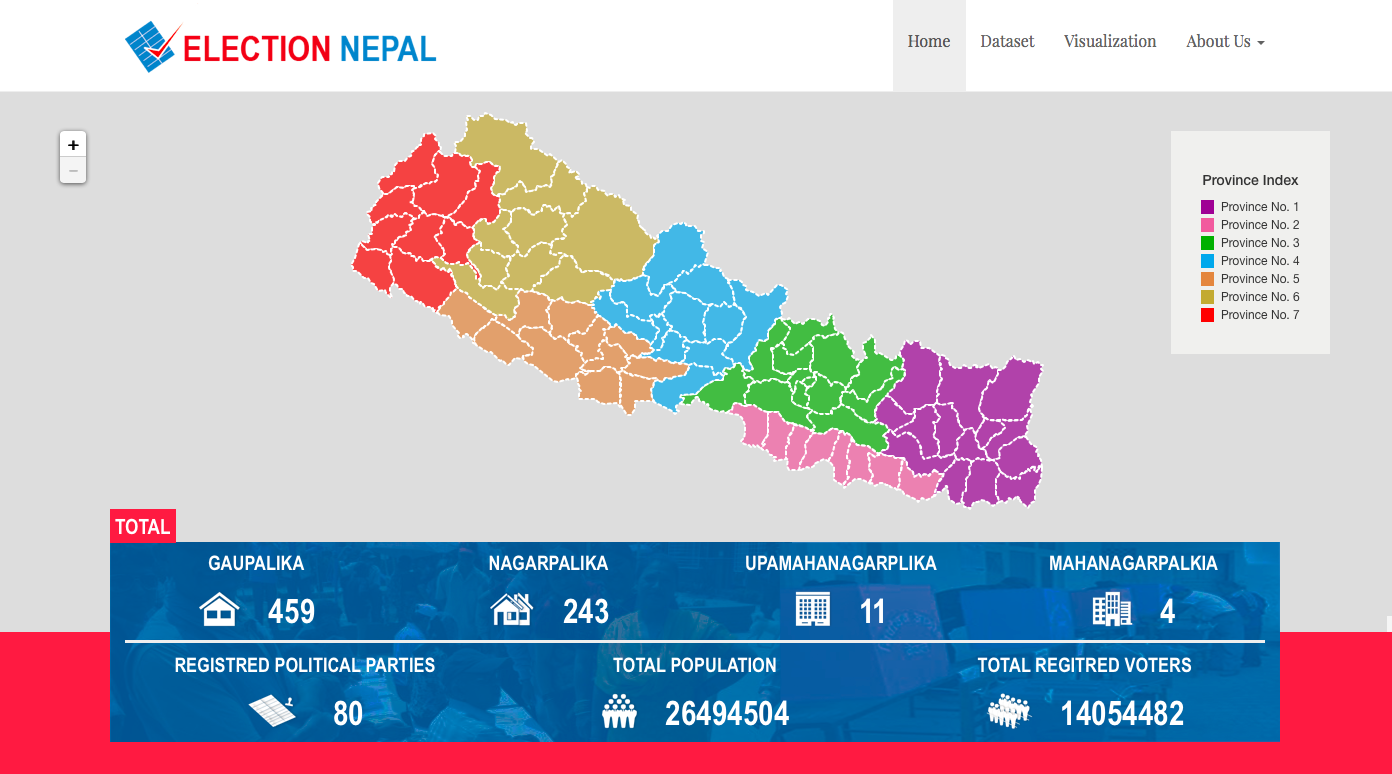 status of election of nepal image by codefornepal