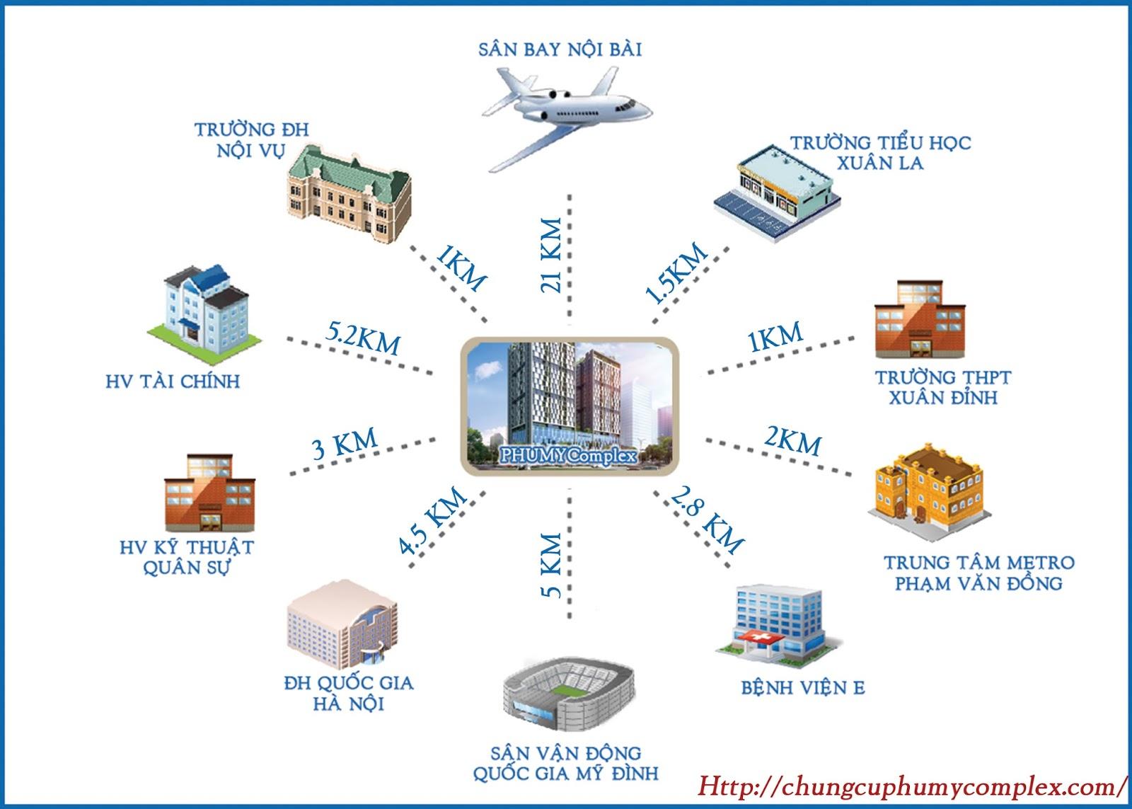 Kết nối của tòa nhà chung cư N01T4 Ngoại Giao Đoàn