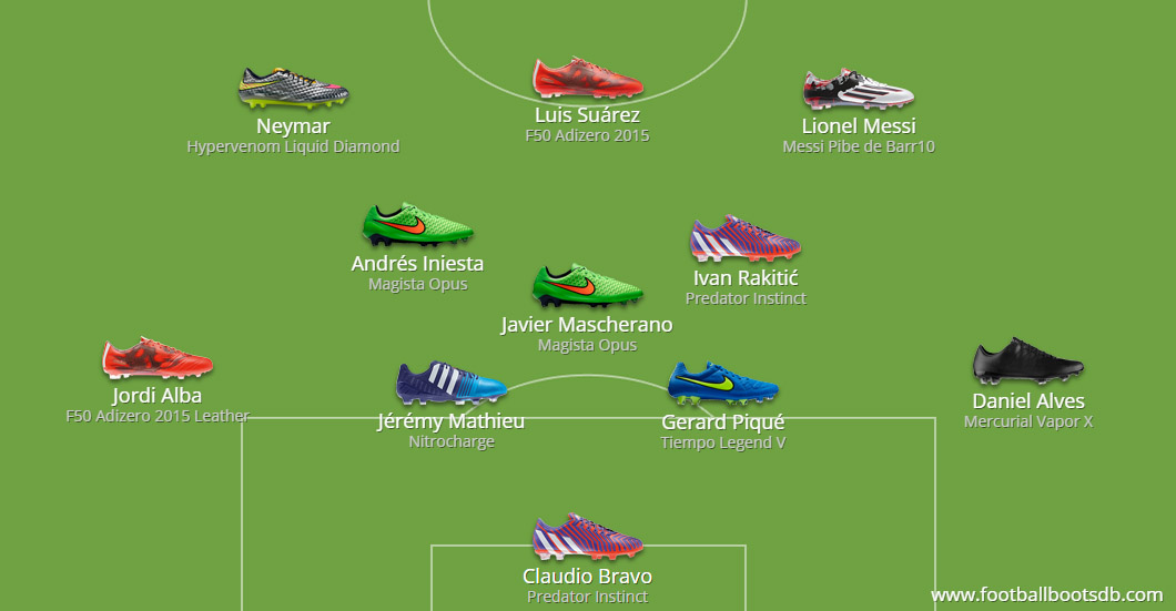 Chelsea Fc Shoes Adidas