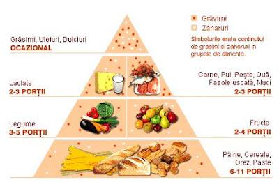 simptome de scădere în greutate și amețeli îndepărtați-vă grasimea