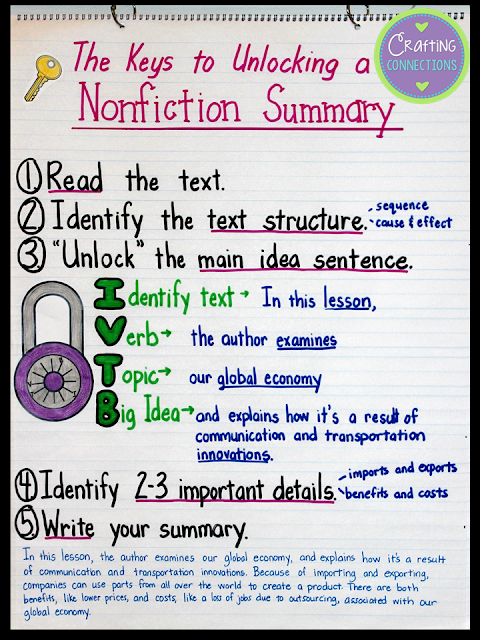 This anchor chart and teaching strategy will provide your students with the keys to writing a stellar nonfiction summary!