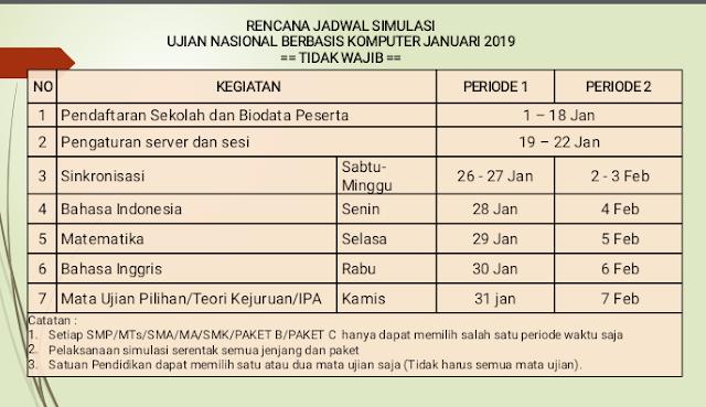 jadwal simulasi 2 UNBK 2018/2019