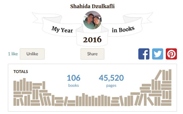 Goodreads - My 2016 Books