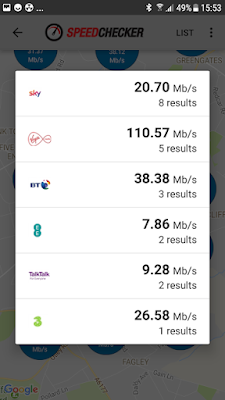 تطبيق  Internet Speed Test عضوية فيب