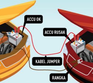 Tips Menghidupkan Mobil Yang Akinya Tekor dengan Aki Lain