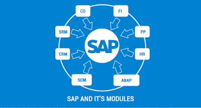 SAP training institutes Mumbai