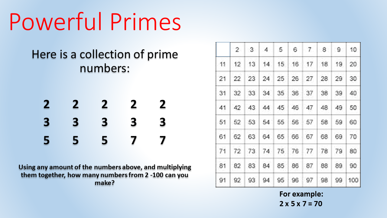 Prime factorization of 16 and 20 dating 6