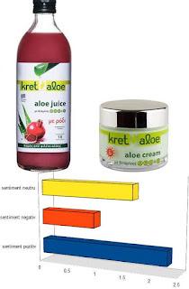 Pareri KretAloe cu rodie detoxifiere eficienta fara efecte secundare