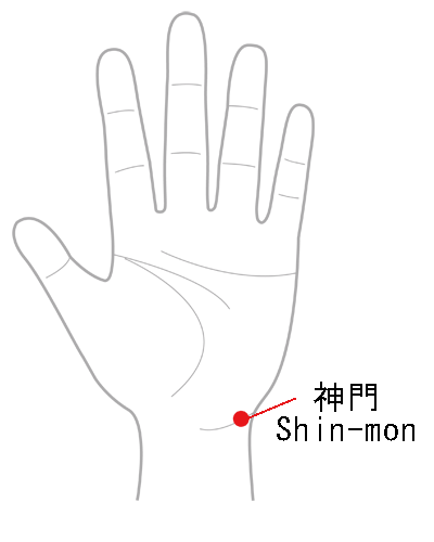 "Acupuncture points (15) ""Shin-mon"" Heart Meridian"