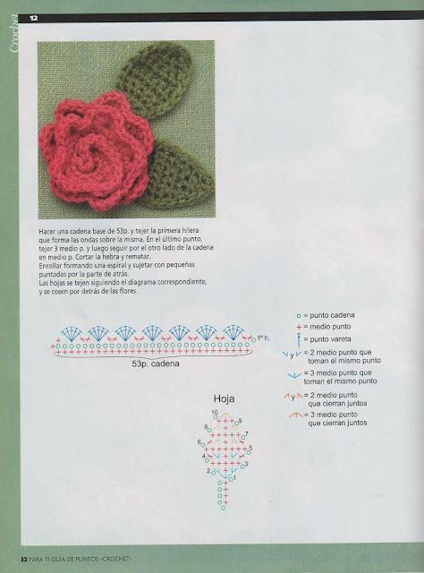 Esquema de flor