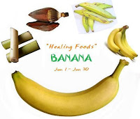 Healing+Foods+-+Banana+Icon.jpg (555×475)