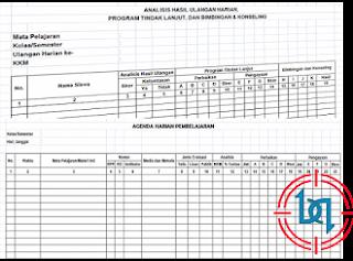 Download Format Program Tindak Lanjut Penilaian Pembelajaran Guru Kurikulum 2013