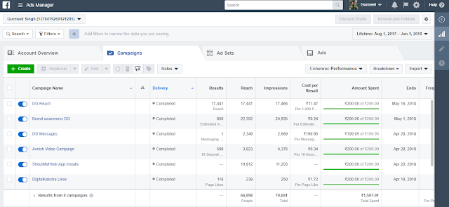 How to Create and Publish Ad Campaign in Facebook?
