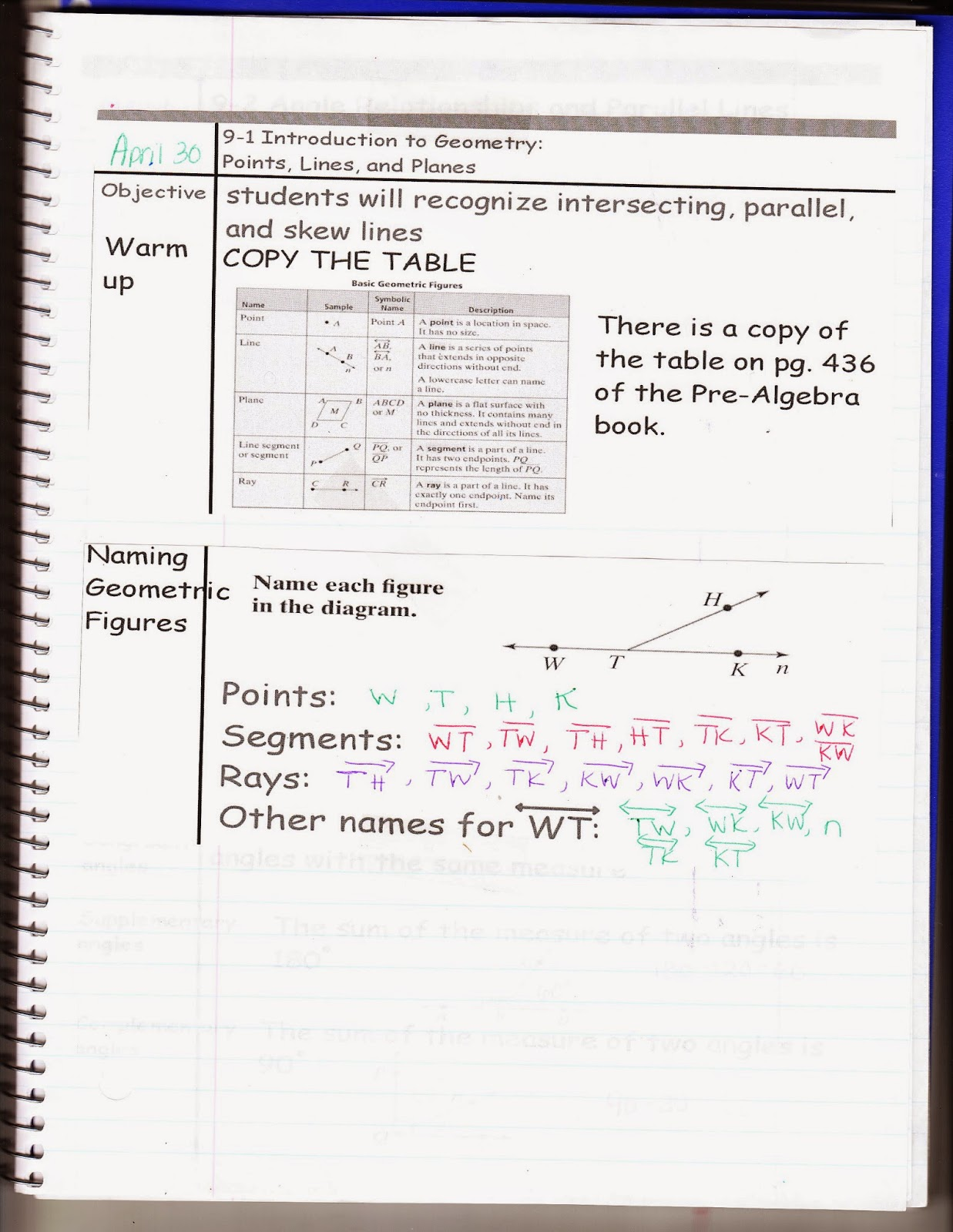 Ms Jean S Classroom Blog 9 1 Intro To Geometry Points