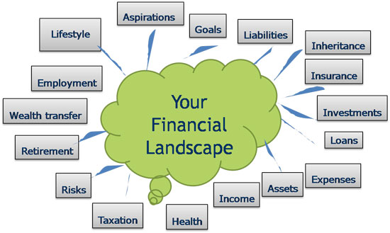 Personal Financial Advisor Tips Personal Financial