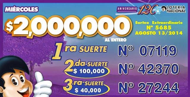 resultados de Lotería Nacional del 2 de agosto