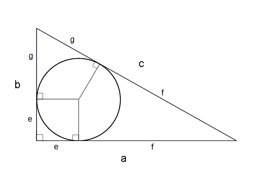 MEDIAN Don Steward mathematics teaching: incircle of a