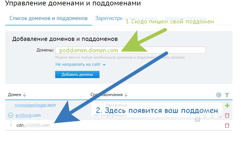 Как привязать сайт к домену и хостингу хостинг серверов bf4