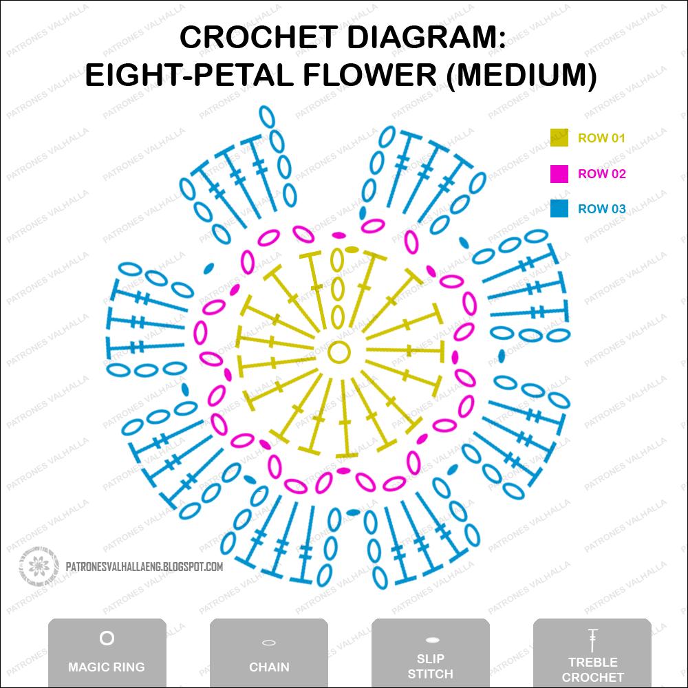 Eight   Petal    Crochet Flower  chart   PATRONES VALHALLA