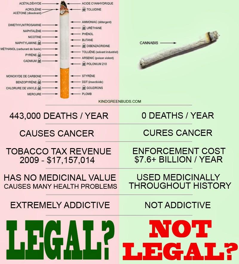 Learn About Marijuana: Factsheets: Marijuana and Adolescents